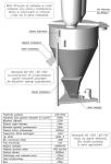 Mieszalnik pasz 650kg 1000 kg BIN