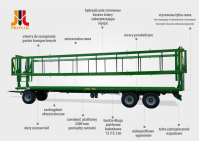 Przyczepa Platformowa Do Bel PRONAR T028ML Hydrauliczne Ściany Boczne